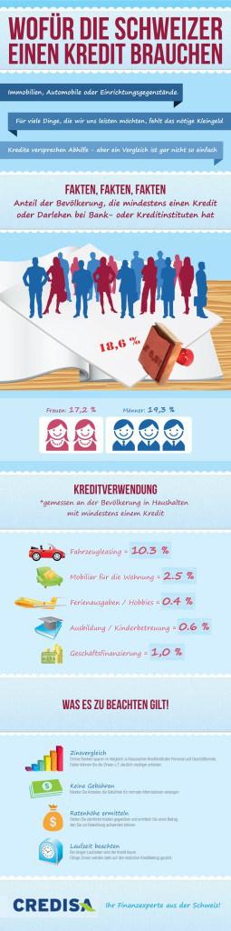 Credisa-infografik_final