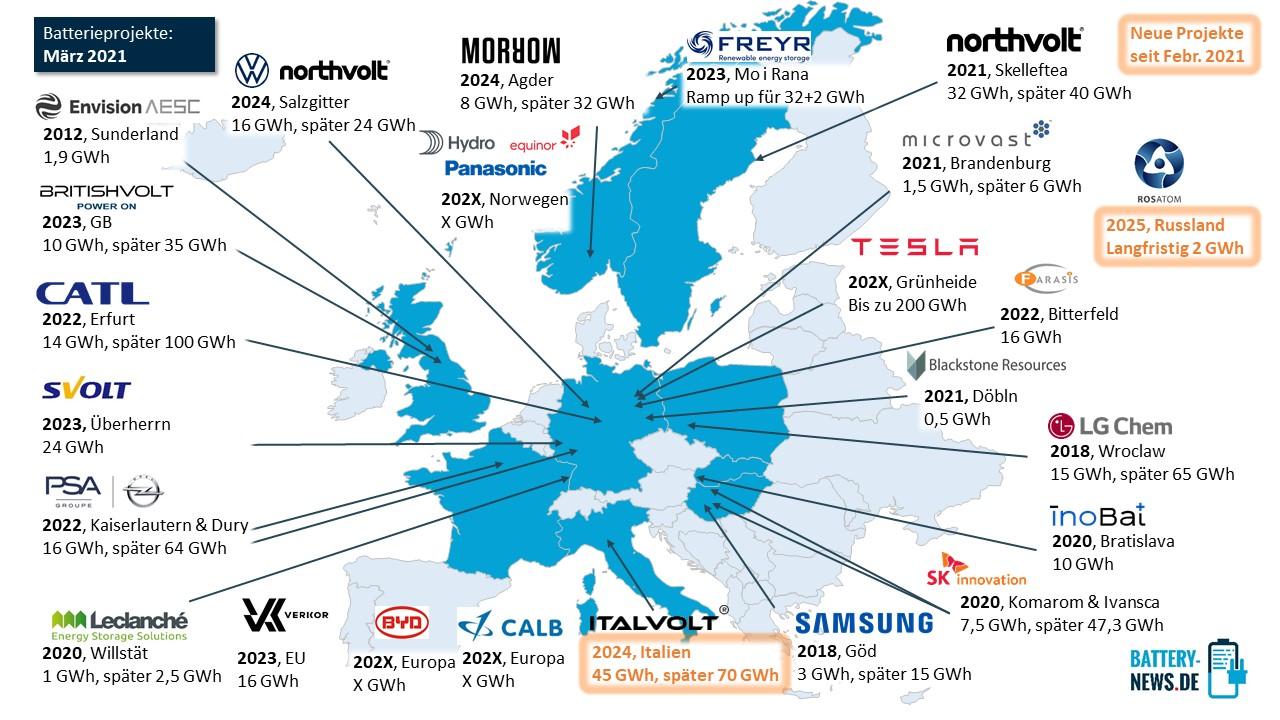 Batterieprojekte Europa (März 2021)