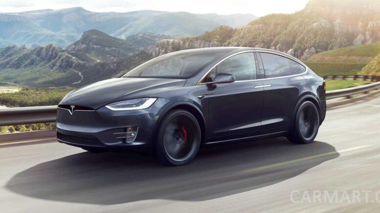 Car Battery Market Future
