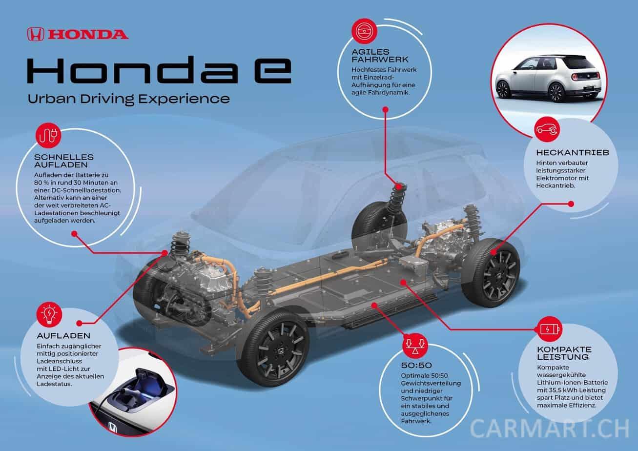Honda e - Neue Plattform