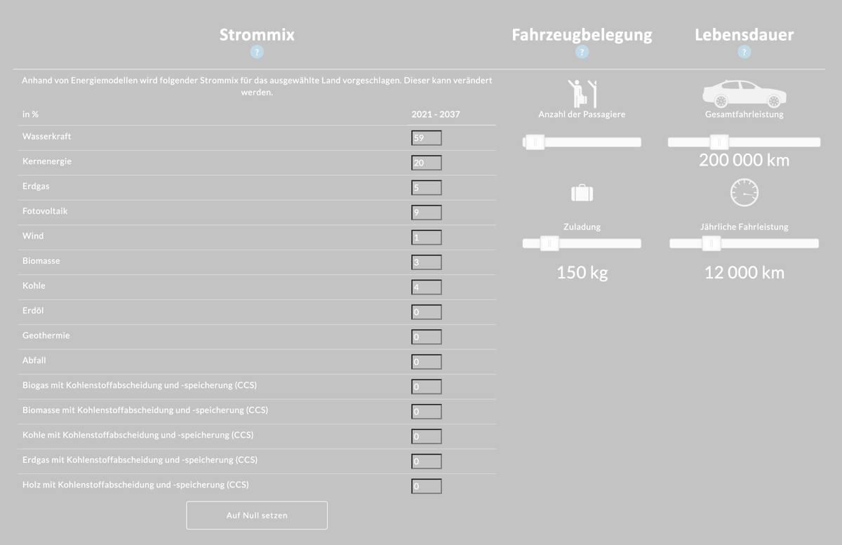 Carculator Strommix