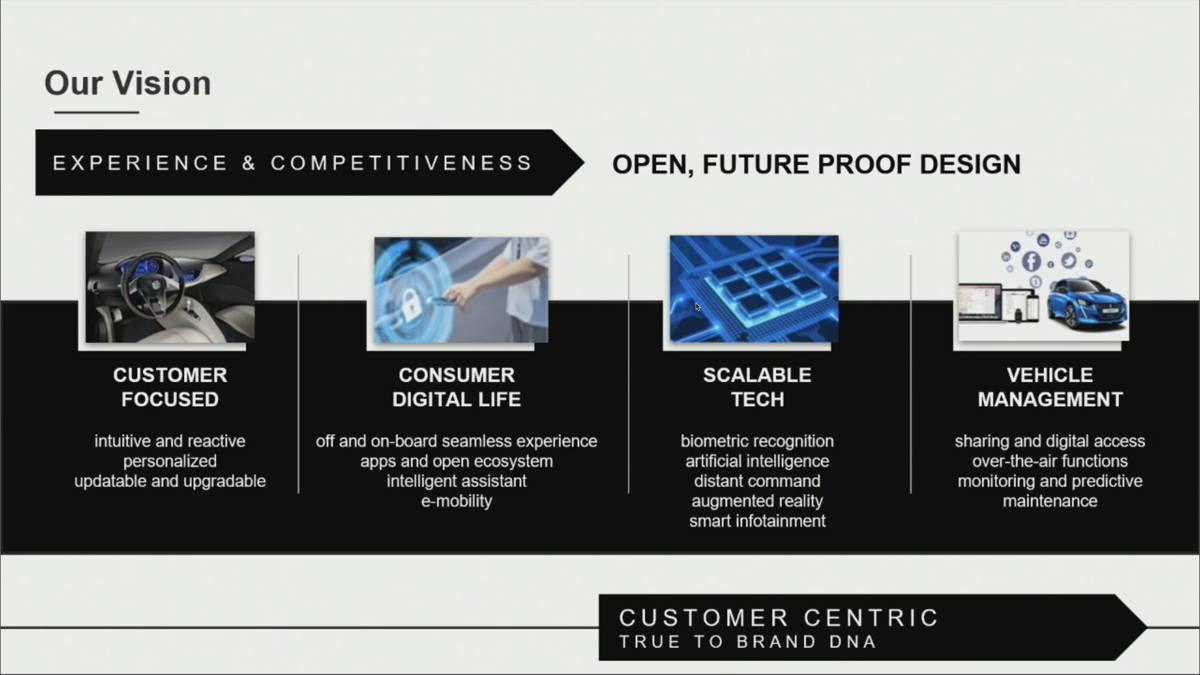 Vision von Stellantis und Foxconn