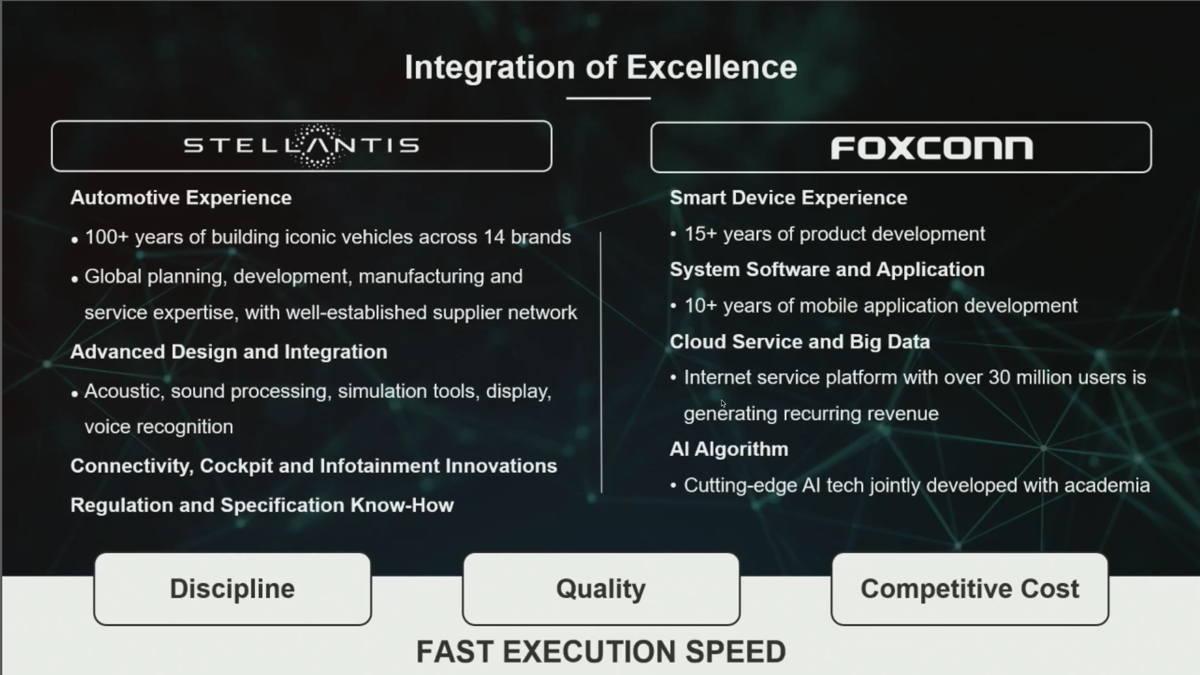 Mobile Drive Stellantis / Foxconn Excellence