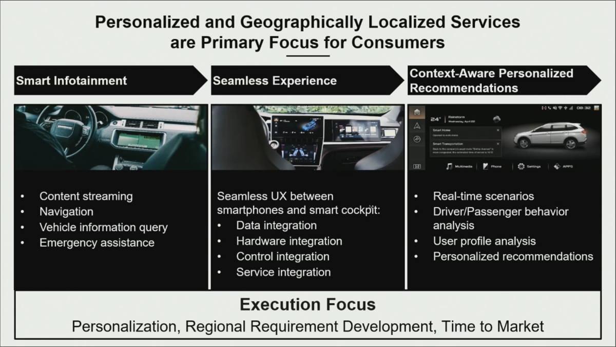 Mobile Drive Kernkompetenzen Stellantis & Foxconn